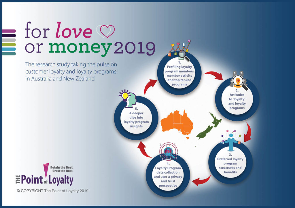 For Love or Money - Australia & New Zealand