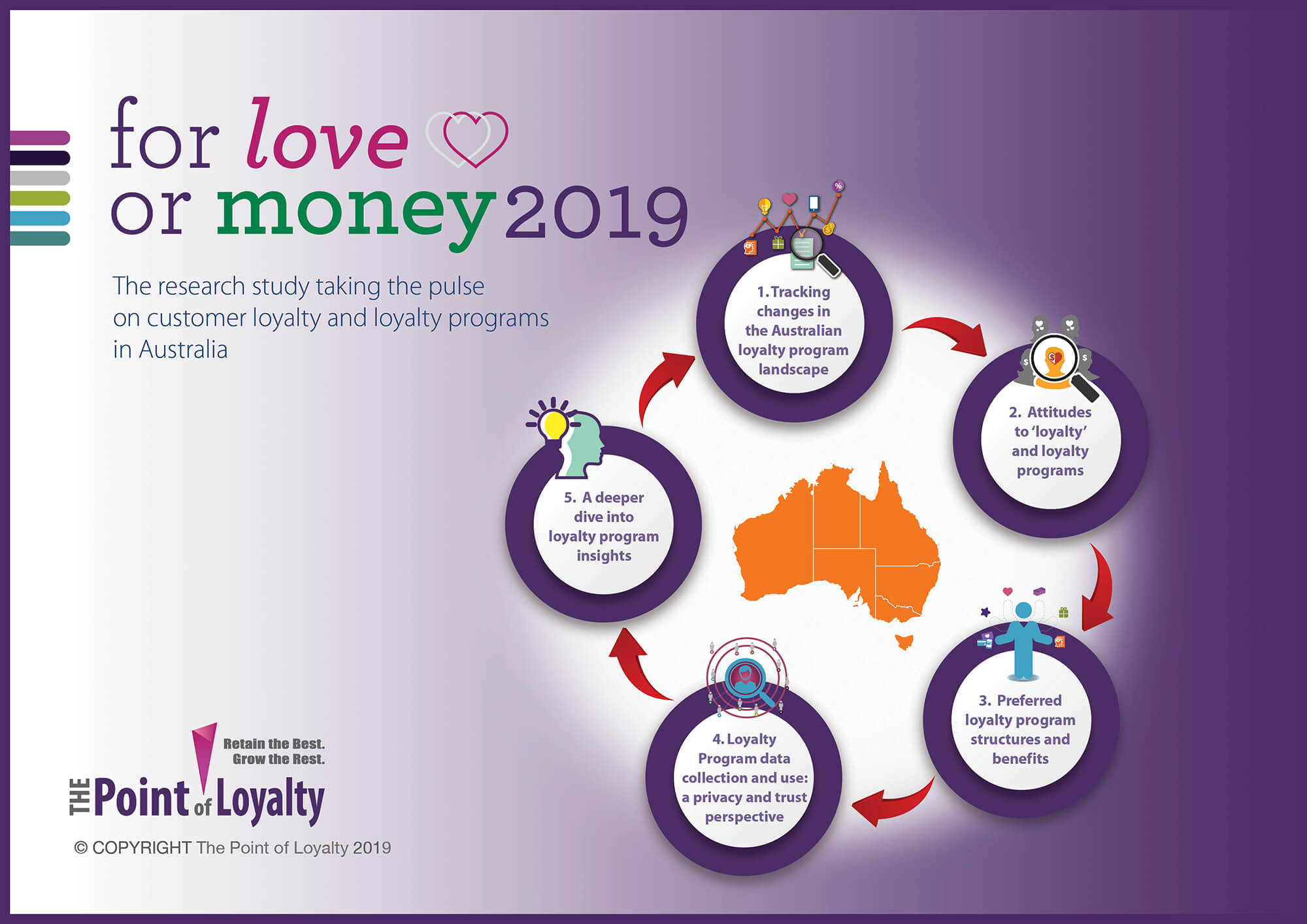 For Love or Money - Australia