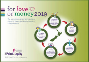 For Love or Money - New Zealand