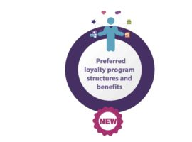 Which loyalty program structures and benefits do members prefer?