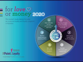 25 findings and insights (some hints) from For Love or Money™ 2020