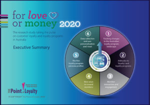 For lovw or Money 2020 Executive Summary