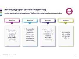 How is your loyalty program personalisation performing?