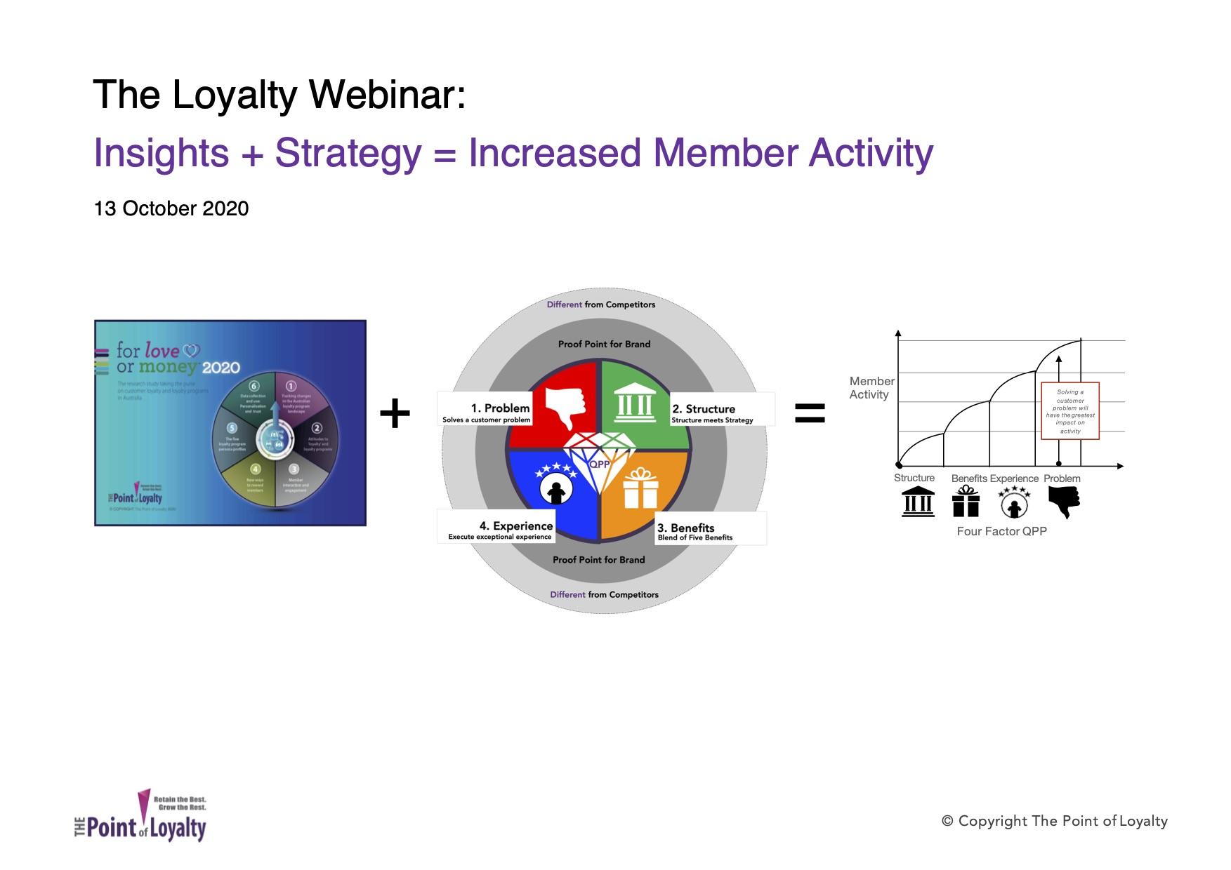 The Loyalty Webinar