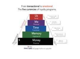 Moving members from transactional to emotional connections. The five currencies of best-in-class loyalty programs.