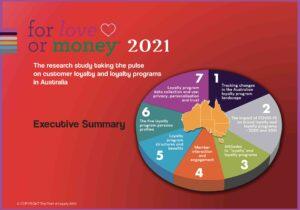 for love or money 2021 Executive Summary