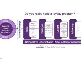 Do you really need a loyalty program?