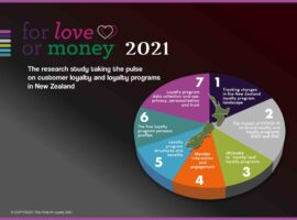 Soon to be released… the New Zealand version of For Love or Money™ 2021 – the research study on customer loyalty and loyalty programs